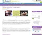 Biosensors for Food Safety